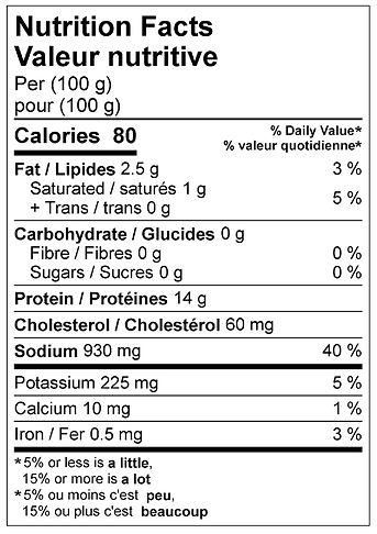 smoked turkey legs nutritional april 202