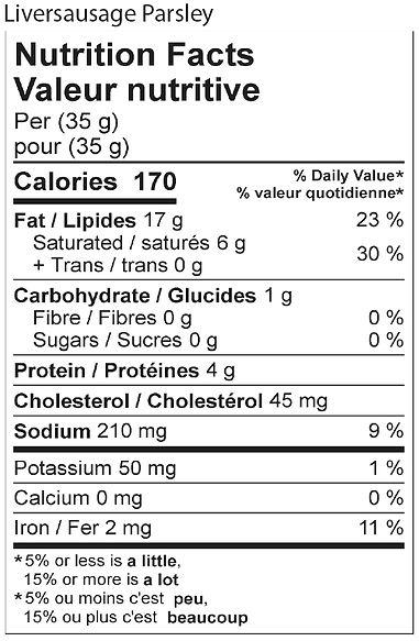 liversausage parsley nutritional 2021.jp
