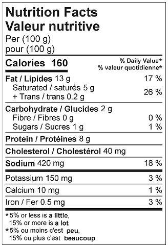 meatloaf fine nutritional 2021.jpg
