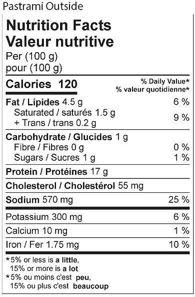 pastrami outside nutritional 2021.jpg