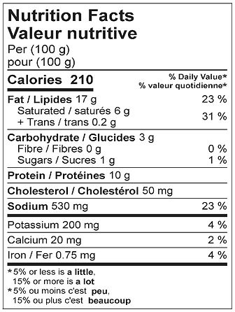 spiced ham sausage nutritional 2021.jpg