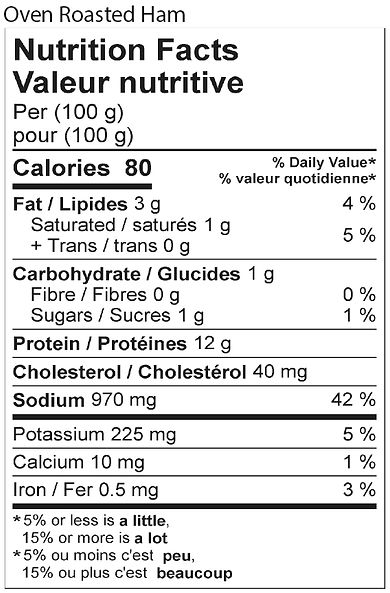 oven roasted ham nutritional 2021.jpg