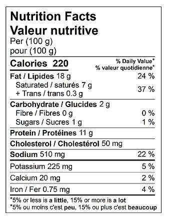 meatloaf fine nutritional July.png