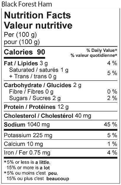 black forest ham nutritional 2021.jpg