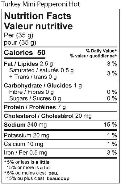 Mini Hot Turkey pepperoni nutritional 20