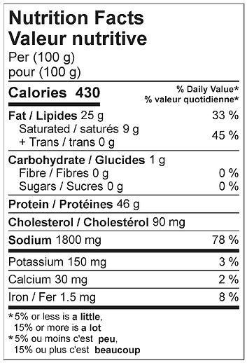 blood and tongue nutritional 2021.jpg