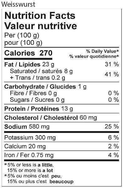 weisswurst nutritional 2021.jpg