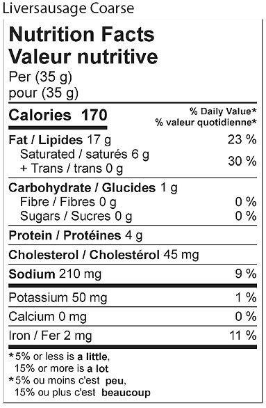 liversausage coarse nutritional 2021.jpg