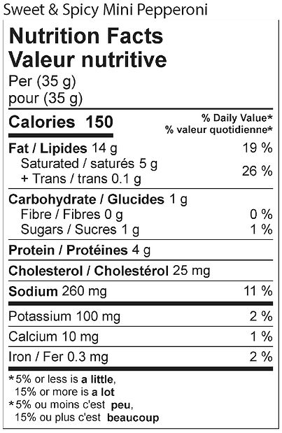 sweet and spicy mini pepperoni nutrition
