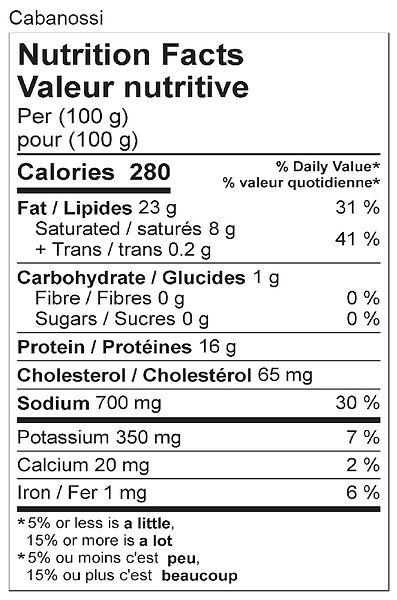 cabanossi nutritional 2021.jpg