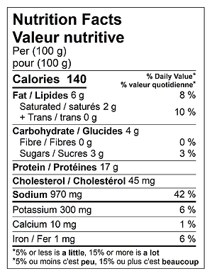 ham in jelly nutritional July.png