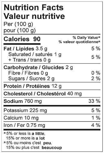 honey maple ham nutritional april 2021.j