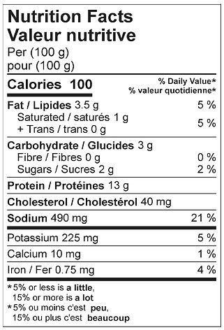 ham in jelly nutritional 2021.jpg