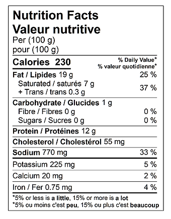 gelbwurst nutritional July.png