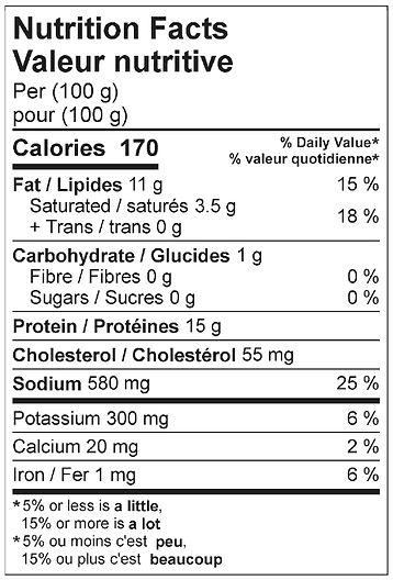 kielbassa nutritional april 2021.jpg