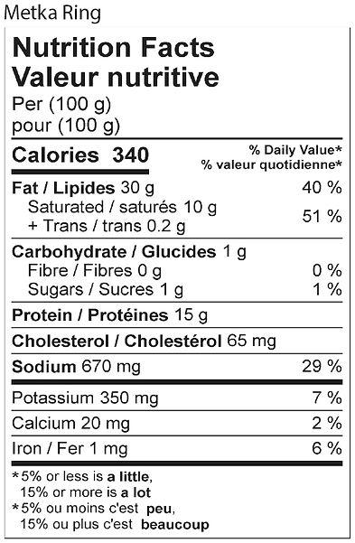 metka ring nutritional 2021.jpg