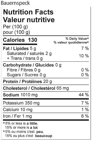 bauernspeck nutritional 2021.jpg