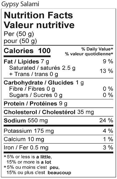 gypsy salami nutritional 2021.jpg