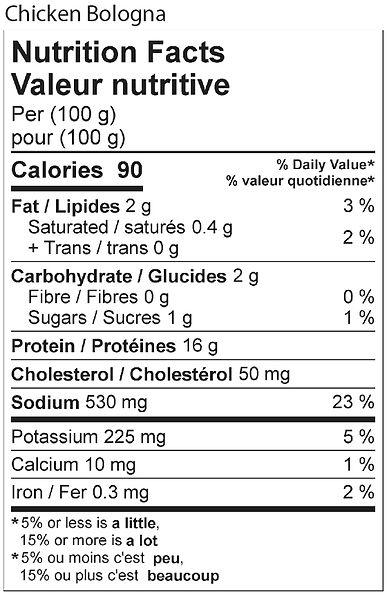 chicken bologna nutritional 2021.jpg