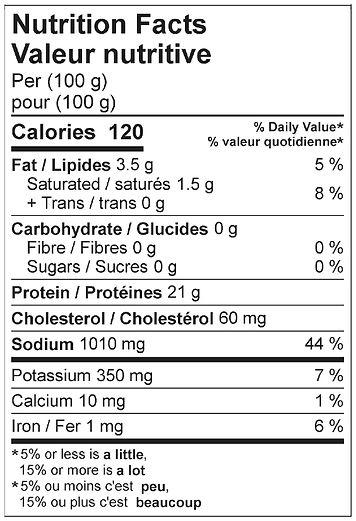 lachsschinken dry nutritional april 2021