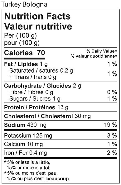 turkey bologna nutritional 2021.jpg