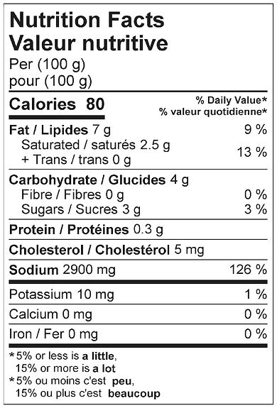 smoked back fat nutritional april 2021.j