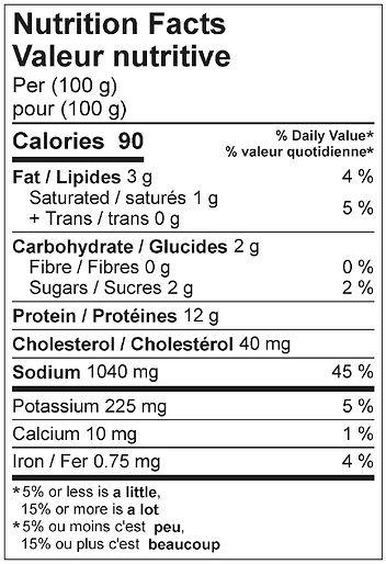 black forest ham nutritional april 2021.jpg