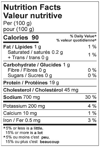 turkey bbq sausage nutritional april 202