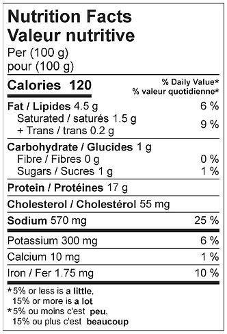 corned beef nutritional 2021.jpg
