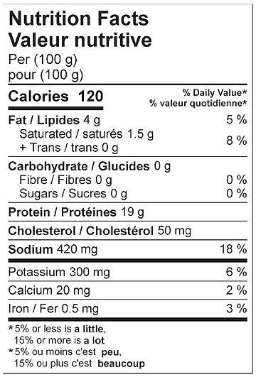 smoked porkloin kassler nutritional apri