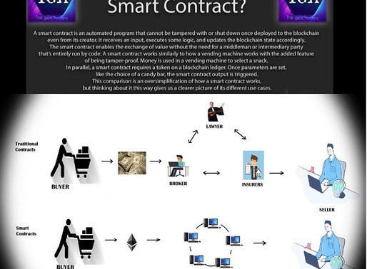 What is a Smart Contract?