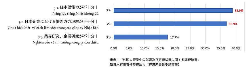 調査結果2.png