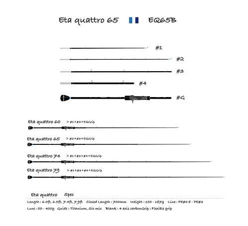 Eta quattoro|イータクワトロ