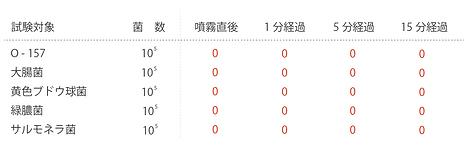 菌数試験.png