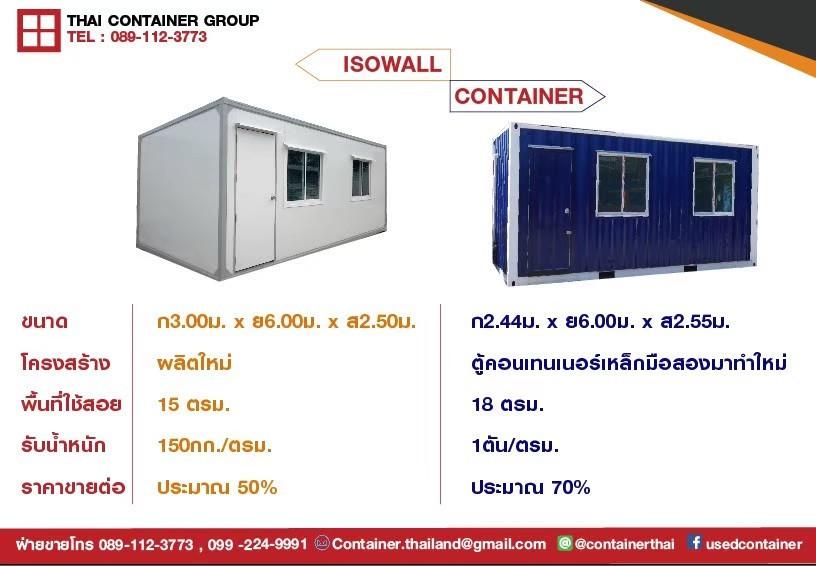 สนใจติดต่อฝ่ายขาย 089-112-3773