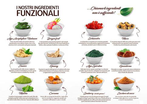 Top ingredients capsule