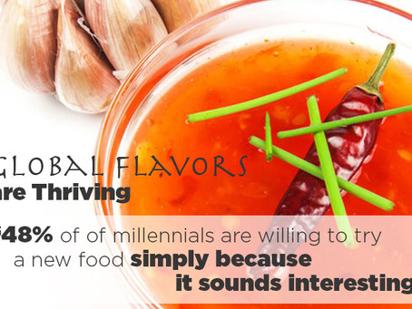 Evolving Ethnic Cuisines & Global Flavors