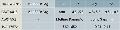 BCu80SnPAg Copper Phosphorus Brazing Alloy