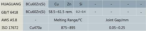 Cu470a BCu60Zn(Si) Brass Brazing Alloy