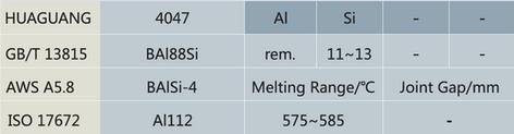 BAlSi-4 Al112 Aluminum Brazing Alloy
