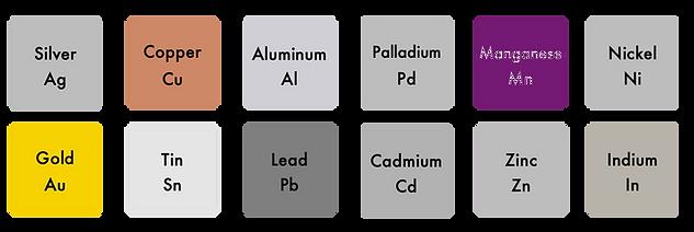 Welding Material Metal Elements.png