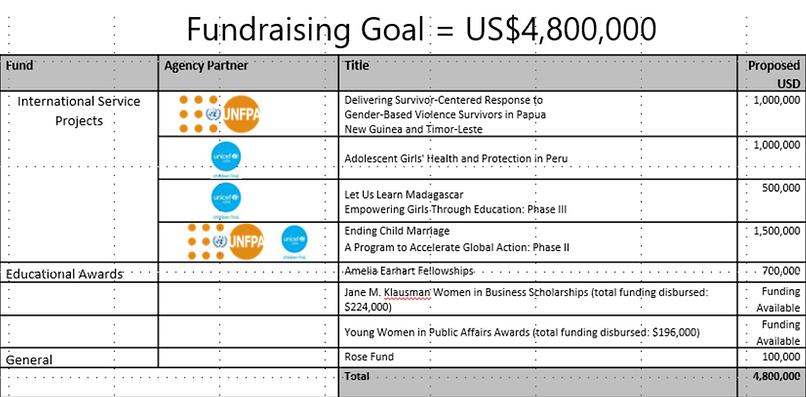 Goals Foundation.png