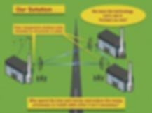 Starnet Chatanooga Solution WiFi Deployment better