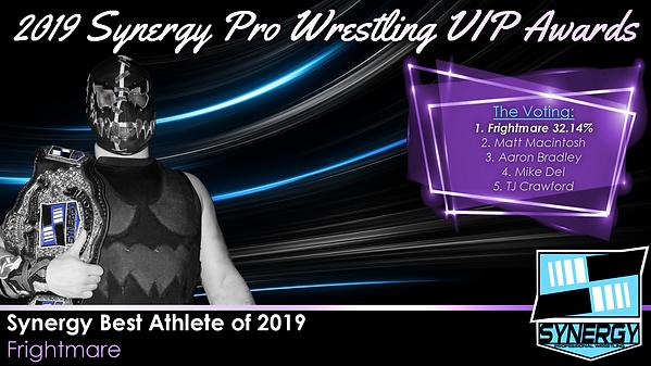 Synergy Pro Wrestling 2019 Frightmare