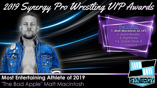 Synergy Pro Wrestling 2019 Matt Macintosh