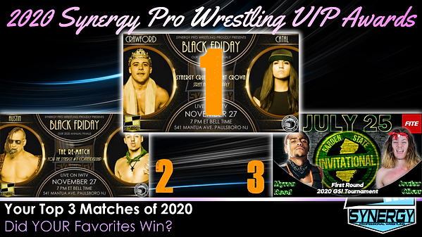 Synergy Pro Wrestling 2020 Match of the Year