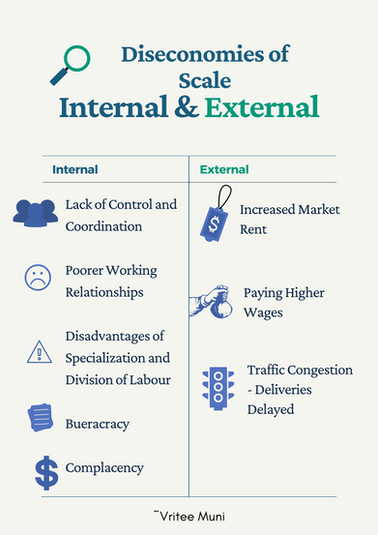 Internal and External DOS