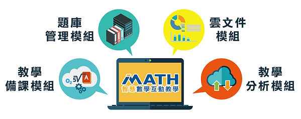 website_i-Math智慧網上互動課程01_ver 1.4_工作區域 1.