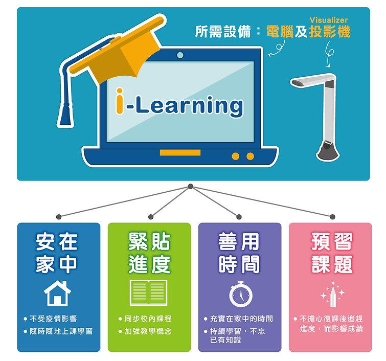 website_i-Math智慧網上互動課程01_ver 1.1_工作區域 1.