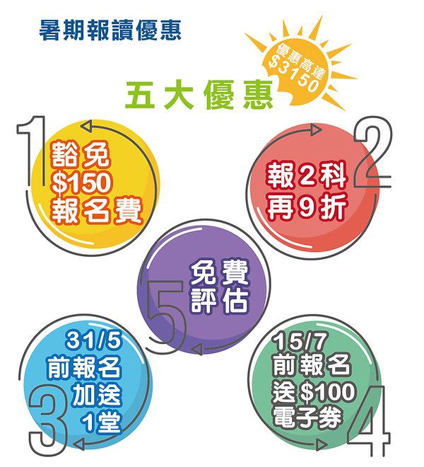 website_2021暑期課程06_ver 1.1.jpg